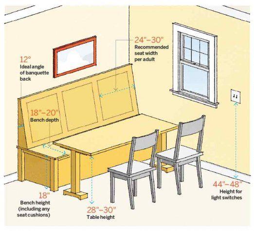 Kitchen design kitchen dining nook